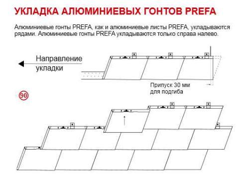 схема монтажа Алюминиевые